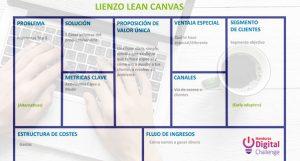 Business Model Canvas: una herramienta innovadora para tu negocio